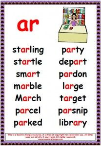 Phonics Poster: -ar Words