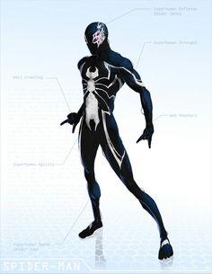 Spider-Man... Alt suit ¤°