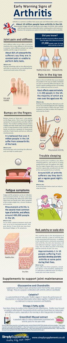 Early Warning Signs of Arthritis Infographic.  I'm screwed, I started getting symptoms at 22 though beating the crap out of my joints seems to help and resting and elevating makes it worse.