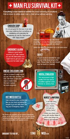 Man Flu survival kit - Infographic