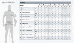 Curso Basico De Costura- Como Tomar medidas - Escuela de costuras Aeropostale, Jacket Pattern, Diy Dress, Sewing, Free, Ely, Couture, Patterns, Crochet