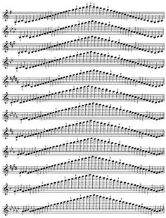 Scale Violin Fingerings