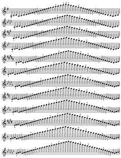 Scale Violin Fingerings