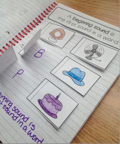 Interactive Notebooks for K -Beginning Sounds