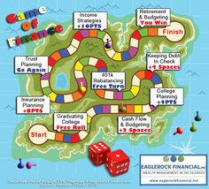 The 'Game of' Financial Planning - learn the steps to financial success!