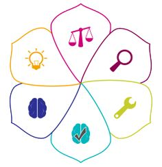Taxonomie van Bloom   Stimulerend signaleren   Informatiepunt Onderwijs & Talentontwikkeling (SLO)