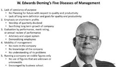 Demming Fifth Disease, Organizational Leadership, Operational Excellence, Definitions, Productivity, Management, Wisdom, Goals, How To Plan
