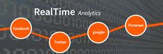 #Real #time #analytics is the use of, or the capacity to use, all available enterprise data and resources when they are needed. It consists of dynamic analysis and reporting, based on data entered into a system less than one minute before the actual time of use.