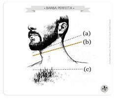 """Deixe a barba até a linha (b), em amarelo, uma polegada acima de seu pomo-de-adão. Nesse ponto você consegue o equilíbrio entre uma barba legítima sem esconder o pescoço. Ainda dosa perfeitamente o ar """"másculo"""" com o estilo profissional. Isso porque se você deixar a barba bem rente à linha (a), rente à mandíbula, sua expressão facial ficará tensa, a menos que você tenha uma barba bem fininha e clara. Por outro lado, se você deixar a barba chegar até a linha (c)."""