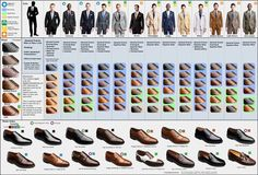 Men - not sure what shoes go with what suit? Here's a great chart showing best choices and fashion-forward advice for a range of suits.