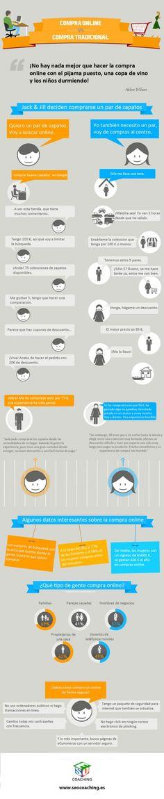Compra tradicional vs compra online #infografia #infographic #ecommerce