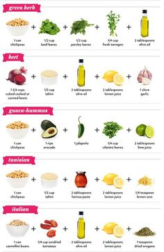 Hummus guide!