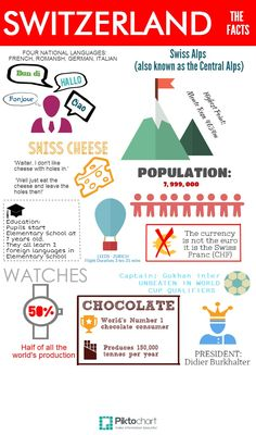 Switzerland | Created in #free @Piktochart #Infographic Editor at www.piktochart.com