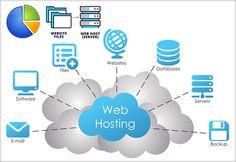Este important ca orice afacere să aibă la dispoziție un serviciu de găzduire web cât mai bun, astfel încât ea să se bucure de numeroasele avantaje pe care acest serviciu le oferă. Este esențial așadar să vă alegeți un pachet de găzduire cât mai potrivit pentru afacerea pe care o ... Găzduire Web, Orice, Website Web, Mai, Software, Chart