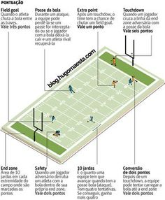 futebol-americano-pontuacao