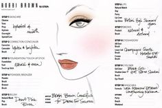 Bobbi Brown Dress for Success Face Chart | My kind of fashion | Pinte ...