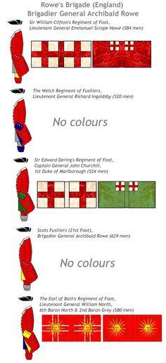 rowes brigade ...english