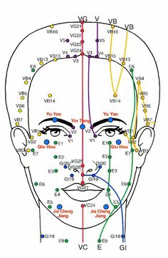 Shiatsu Massage – A Worldwide Popular Acupressure Treatment - Gesundheit - Acupuncture Benefits, Acupuncture Points, Acupressure Points, Qi Gong, Massage Facial Japonais, Shiatsu, Acupressure Massage, Face Massage, Traditional Chinese Medicine