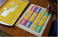 Read it, spell it, write It activity. Could totally use this with our All About Spelling letter tiles.