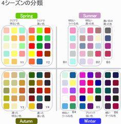 Summer Color Palettes, Summer Colors, Soft Autumn, Warm Spring, Clear Winter, Colors For Skin Tone, Color Me Beautiful, Color Effect, Season Colors