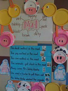We used Mud Walk by Joy Cowley for Shared Reading. We sequenced the story. Kindergarten Fun, Preschool Farm, Preschool Ideas, Preschool Learning, School Projects, Projects To Try, Paper Plate Animals, Farm Unit, Classroom Fun
