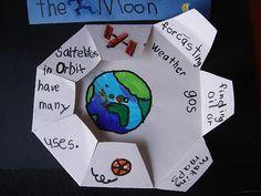 Satellites mini-book