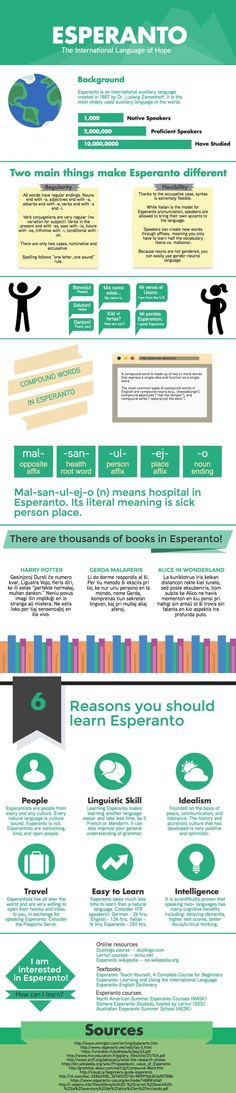 A cool Esperanto infographic I found on the net. It is perfect to convince someone to learn Esperanto and succesfully promote the language - Album on Imgur