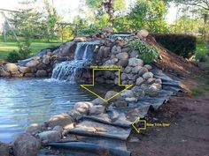 How to build a backyard water garden pond. You will be enjoying your own waterfall with the soothing sounds of rushing water right in your own backyard. Pond Landscaping, Ponds Backyard, Garden Ponds, Fish Pond Gardens, Backyard Waterfalls, Small Gardens, Garden Pond Design, Landscape Design, Building A Pond
