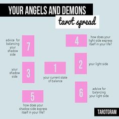 Tarot card spread angels and demons Layout Oracle Cards Divination #tarotcardsmeaning