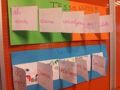 Stripverhaal met signaalwoorden in volgorde van tijd. Back 2 School, Art School, School Teacher, Primary School, How To Become Smarter, Close Reading, School Hacks, Love My Job, Kids Learning