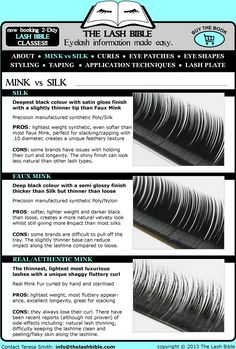 THE LASH BIBLE - Eyelash information made easy.                                                                                                                                                                                 More