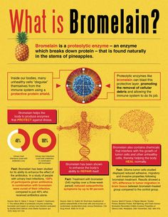 Bromelain - Another supplement I've been taking to help heal patellar tendonitis. just eating pineapples won't help to get the amount of bromelain you need for healing purposes. Health Facts, Health And Nutrition, Health And Wellness, Health Fitness, Sports Nutrition, Pineapple Health Benefits, Pineapple Nutrition Facts, Fruit Benefits, Medicinal Plants