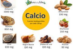 Las mejores fuentes de calcio vegetales | blog.sanaelalma.com