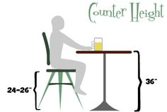 Bar Stool Height Chart And Counter