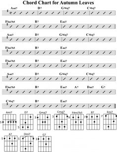 How to approach learning beginning jazz guitar Easy Guitar Chords, Music Chords, Music Guitar, Piano Music, Sheet Music, Music Sheets, Jazz Guitar Lessons, Music Lessons, Bass Guitar Accessories