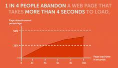 7 future web design trends (2015)