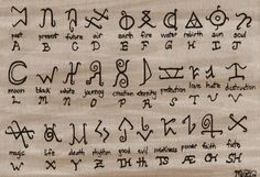 witches runes meanings - Google Search