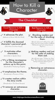 How to Kill a Character: The Checklist Infographic #writing #writingtips #writers *