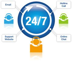 Hotmail Customer Support Phone Number { 1-844-631-2188 }
