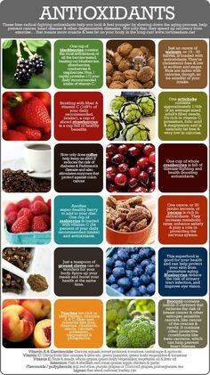 Alimentos cheios de antioxidantes como a vitamina A, C e E ajudam a manter a pele saudável ao combater os radicais livres, o que impede o envelhecimento prematura. Alimentos ricos em antioxidantes incluem membros da família cítrica, legumes, nozes, sementes, frutas, romã, damasco, ameixa e tâmara, além de temperos e vegetais, como canela, orégano, espinafre e pimentão.