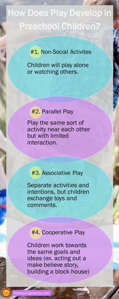 Play might be a bit more complex than you imagined. Here is how play develops in the early years. Want to help you child learn at home? Check out the free 7 day course just for you! #homeschoolpreschool