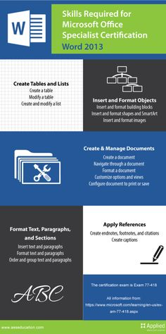 What skills are required for Microsoft Office Specialist Certification? Here's what your students need for Word 2013!