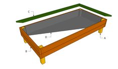 Building a raised garden bed  http://gardenplansfree.com/greenhouse/raised-garden-bed-plans-free/