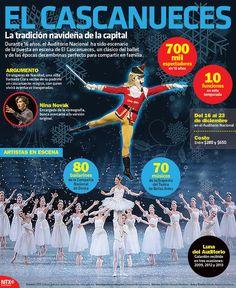 """Descubre todos los detalles detrás de la pieza de ballet """"El Cascanueces"""", que esta noche arranca su temporada 2016 en el Auditorio Nacional. #Infographic"""