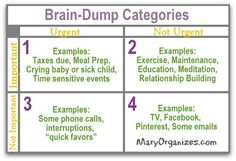 Brain Dump Categories - Organize the things to do swirling around in your head!