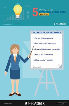 Como crear tu Estrategia Social Media eficaz
