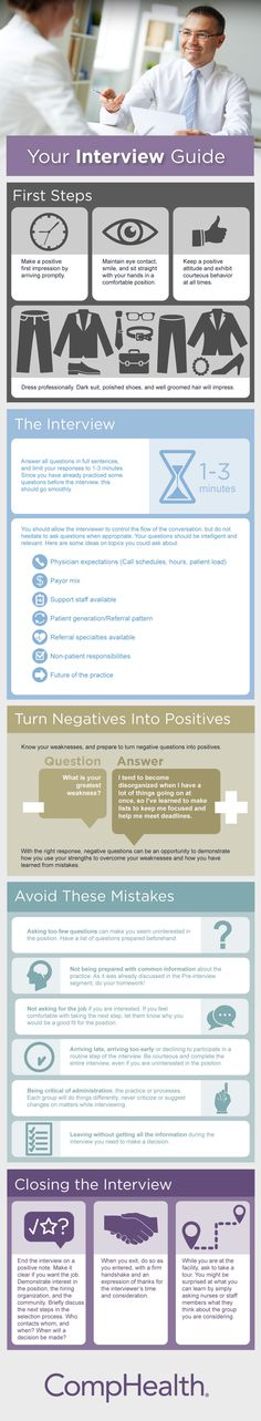Infographic – Improving Your Interview Skills
