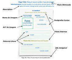 Como produzir conteúdo otimizado SEO