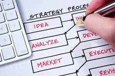 Risultati immagini per marketing strategico