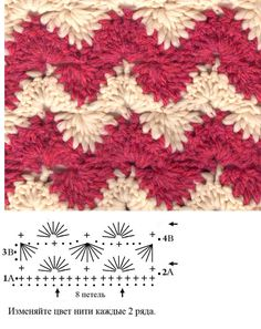 Crochet Stitch - Chart - this looks like a ripple stitch but it is made of half wheels! Cool!!